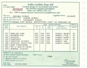 CBSE 10th Mark sheet 2015 class 10th X Toppers list 215